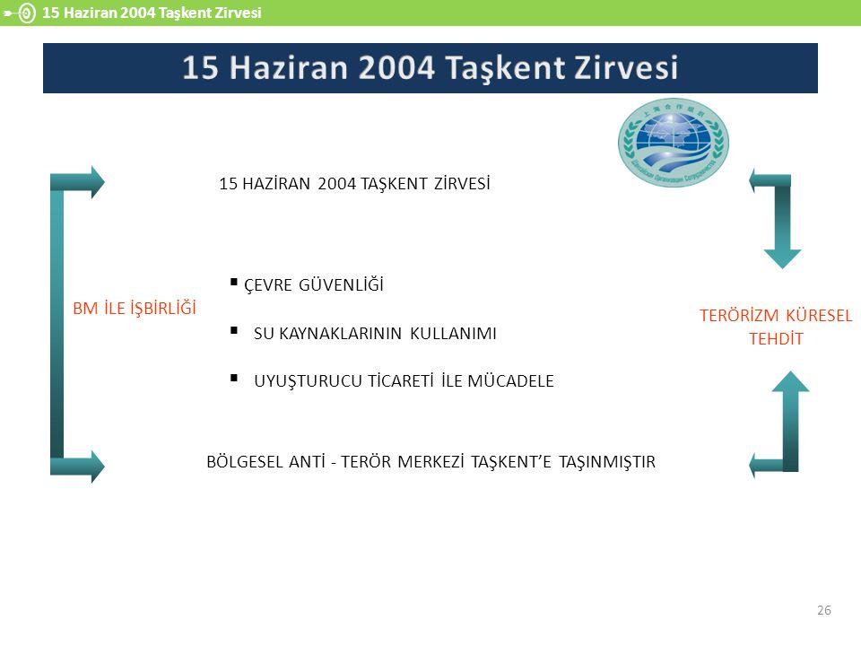 15 Haziran 2004 Taşkent Zirvesi