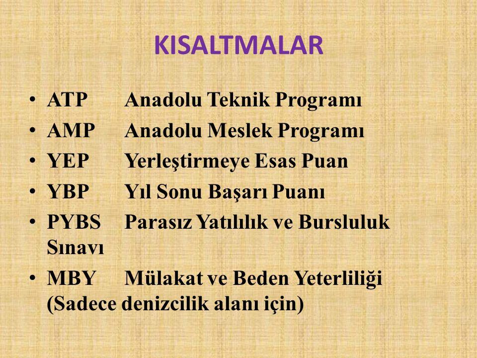 KISALTMALAR ATP Anadolu Teknik Programı AMP Anadolu Meslek Programı