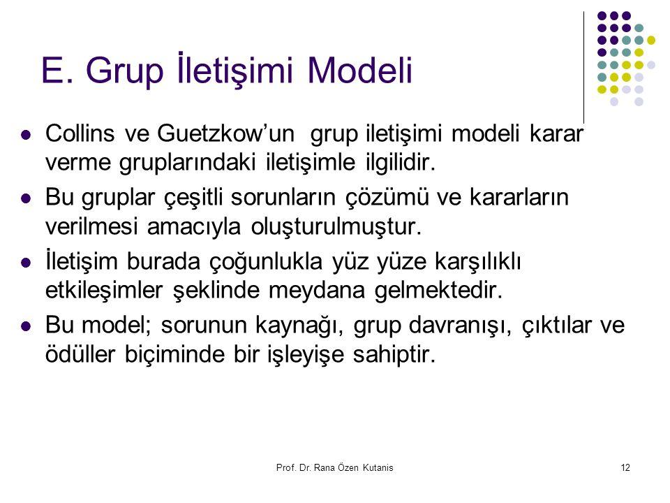 E. Grup İletişimi Modeli