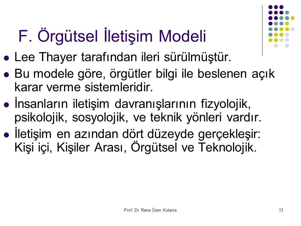 F. Örgütsel İletişim Modeli