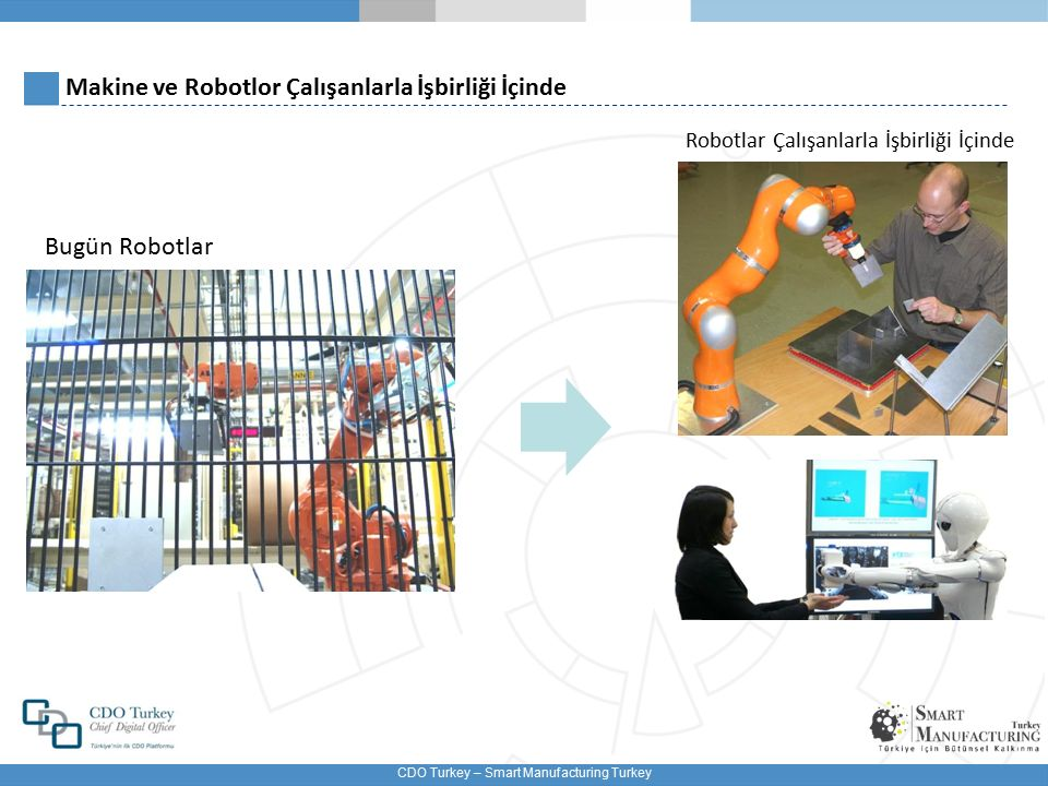 Makine ve Robotlor Çalışanlarla İşbirliği İçinde