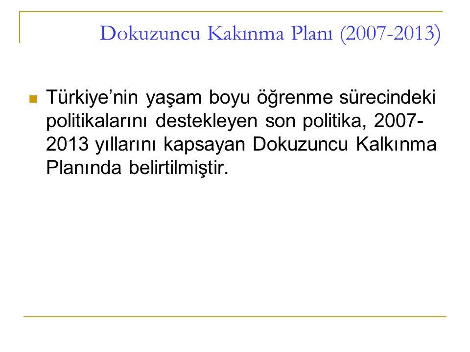 Dokuzuncu Kakınma Planı (2007-2013)