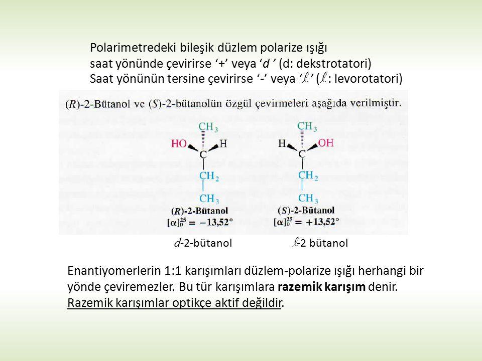 Polarimetredeki bileşik düzlem polarize ışığı