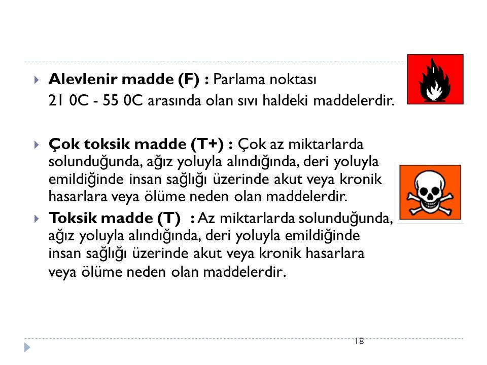 Alevlenir madde (F) : Parlama noktası