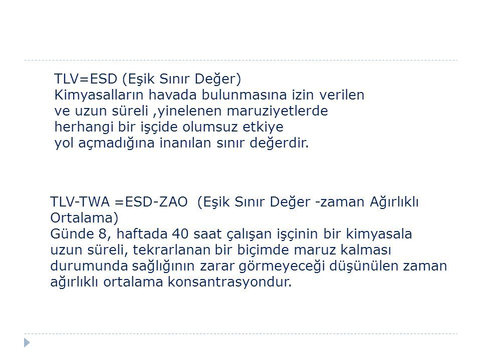 TLV=ESD (Eşik Sınır Değer)