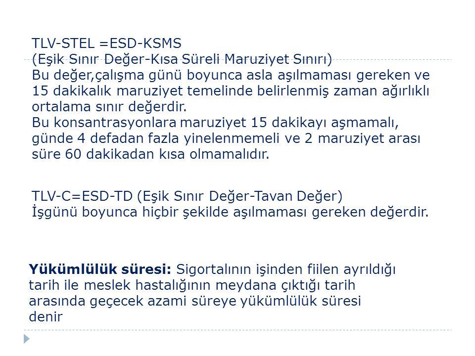 TLV-STEL =ESD-KSMS (Eşik Sınır Değer-Kısa Süreli Maruziyet Sınırı)