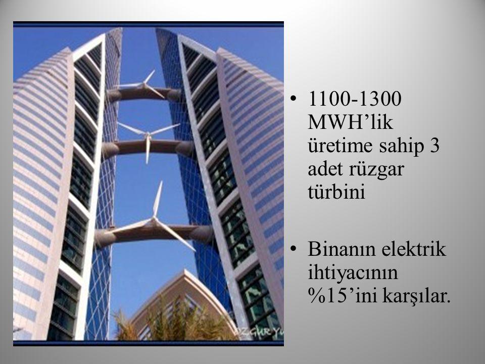 1100-1300 MWH'lik üretime sahip 3 adet rüzgar türbini