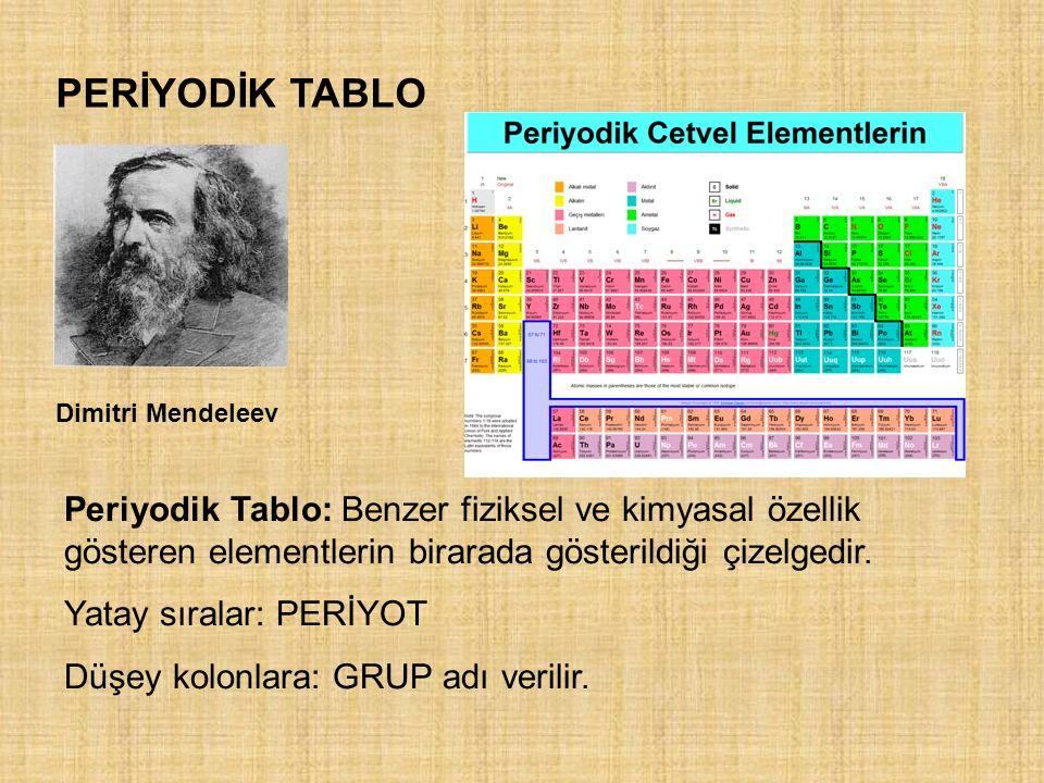 PERİYODİK TABLO Dimitri Mendeleev. Periyodik Tablo: Benzer fiziksel ve kimyasal özellik gösteren elementlerin birarada gösterildiği çizelgedir.