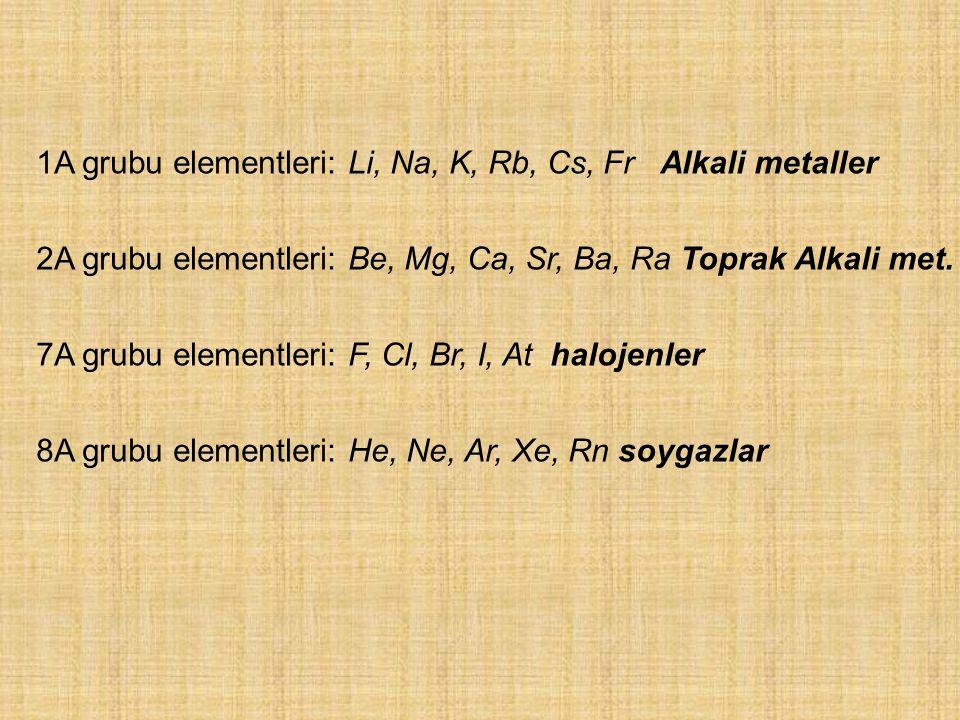 1A grubu elementleri: Li, Na, K, Rb, Cs, Fr Alkali metaller