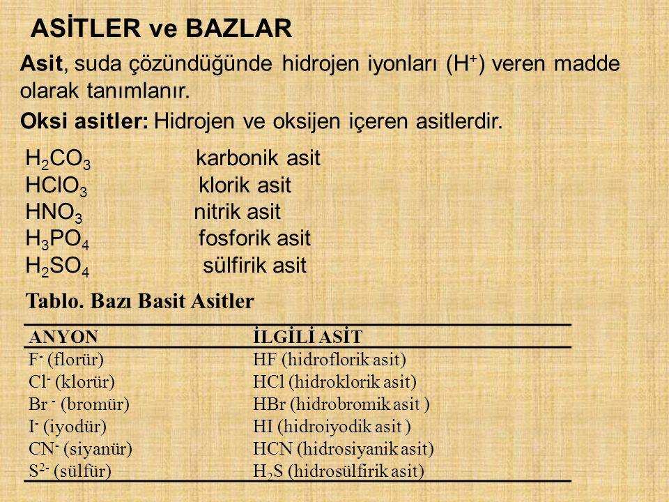 ASİTLER ve BAZLAR Asit, suda çözündüğünde hidrojen iyonları (H+) veren madde. olarak tanımlanır.