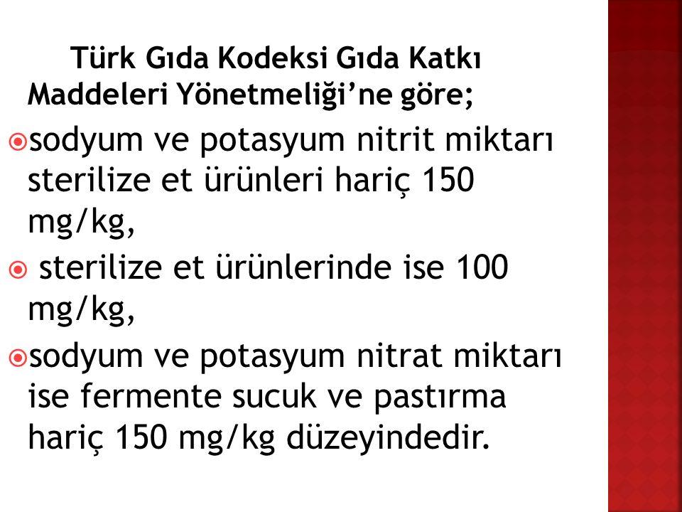 sterilize et ürünlerinde ise 100 mg/kg,