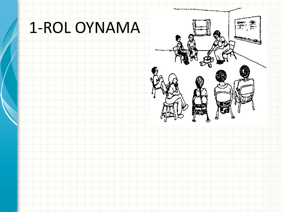 1-ROL OYNAMA Tartışmayı teşvik etmek veya dersleri uygulamak için örnek olay incelemesi veya sınıf benzetimi ekleyin.