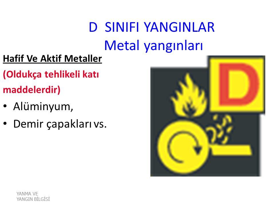 D SINIFI YANGINLAR Metal yangınları
