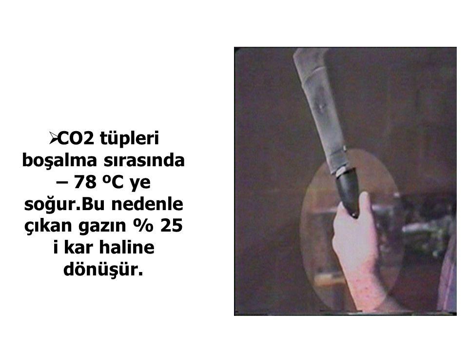 CO2 tüpleri boşalma sırasında – 78 ºC ye soğur