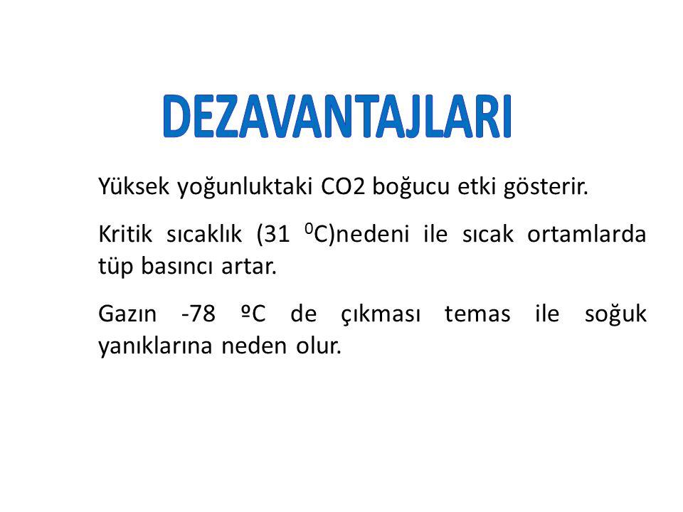 DEZAVANTAJLARI Yüksek yoğunluktaki CO2 boğucu etki gösterir.