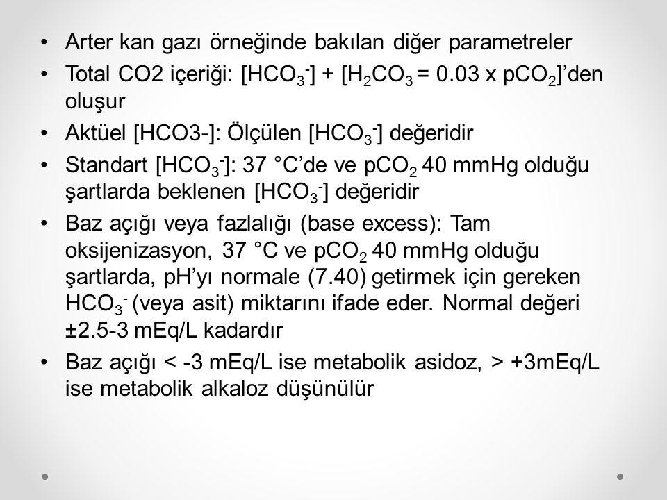 Arter kan gazı örneğinde bakılan diğer parametreler