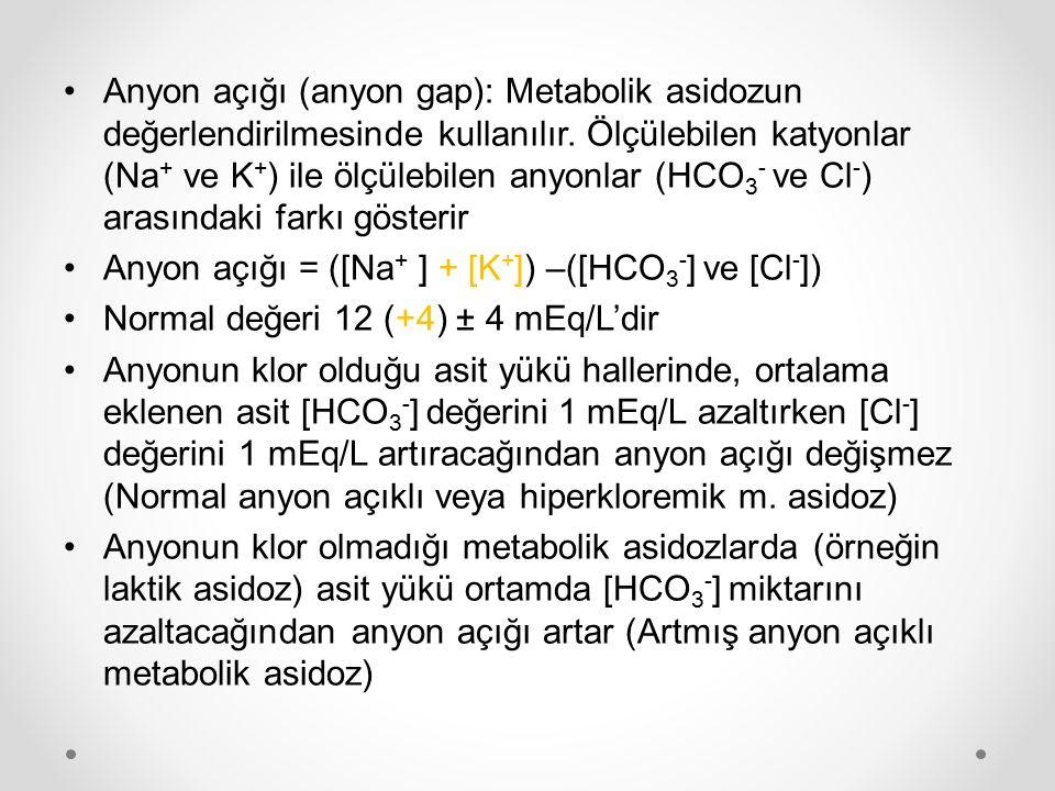 Anyon açığı (anyon gap): Metabolik asidozun değerlendirilmesinde kullanılır. Ölçülebilen katyonlar (Na+ ve K+) ile ölçülebilen anyonlar (HCO3- ve Cl-) arasındaki farkı gösterir