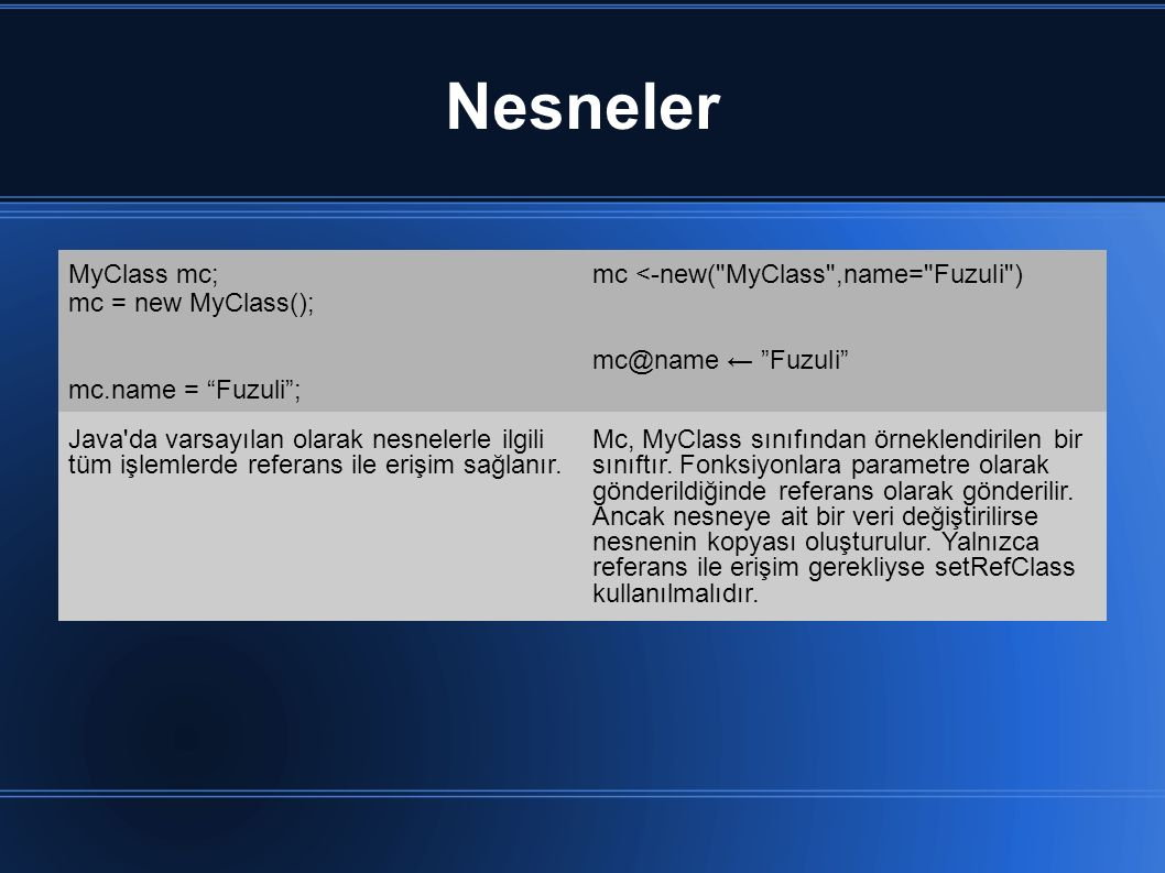 Nesneler MyClass mc; mc = new MyClass(); mc.name = Fuzuli ;