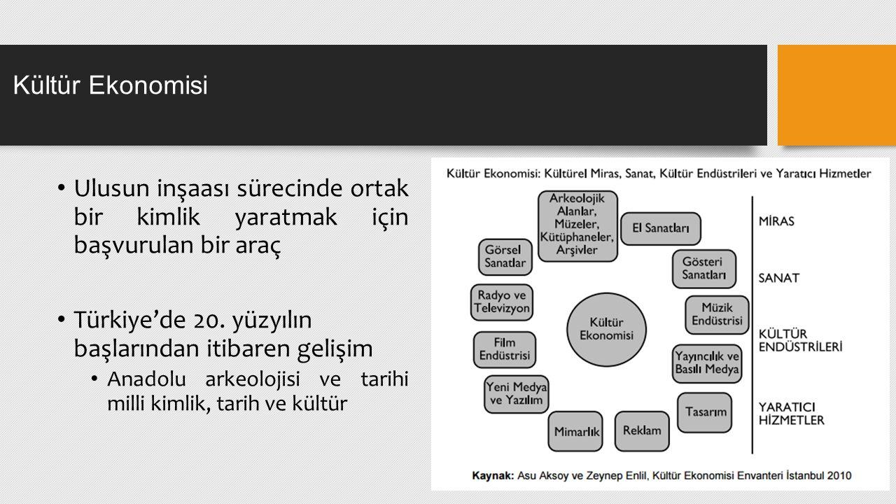 Türkiye'de 20. yüzyılın başlarından itibaren gelişim