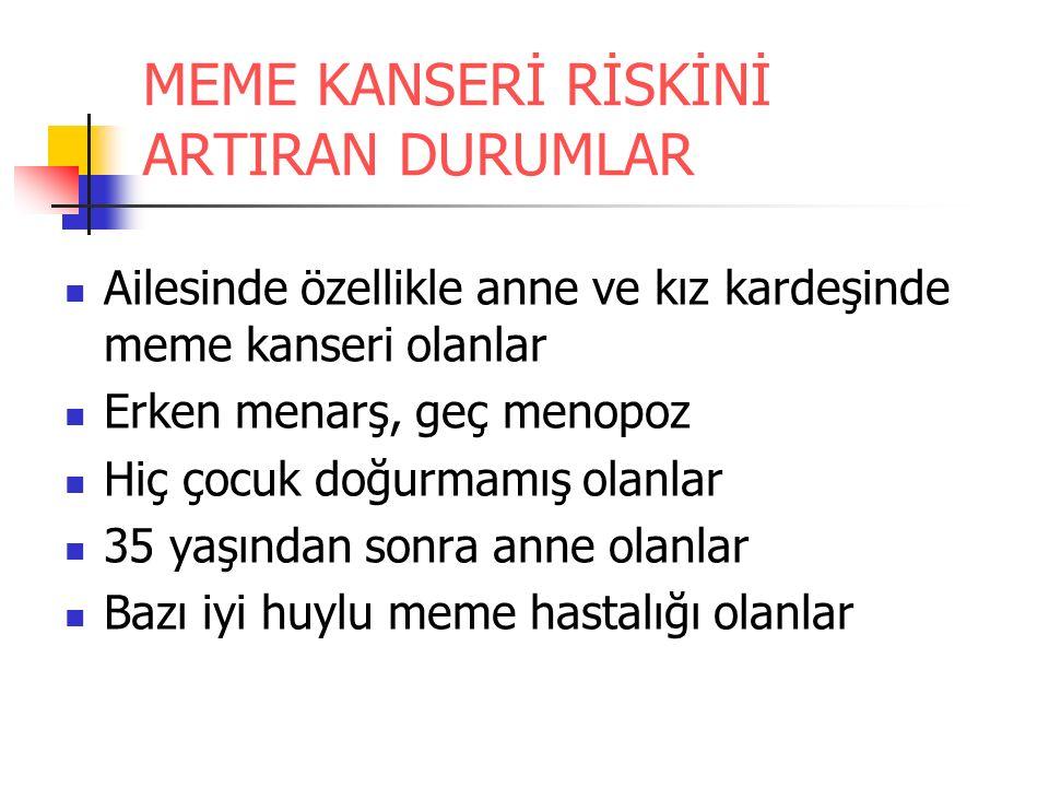 MEME KANSERİ RİSKİNİ ARTIRAN DURUMLAR