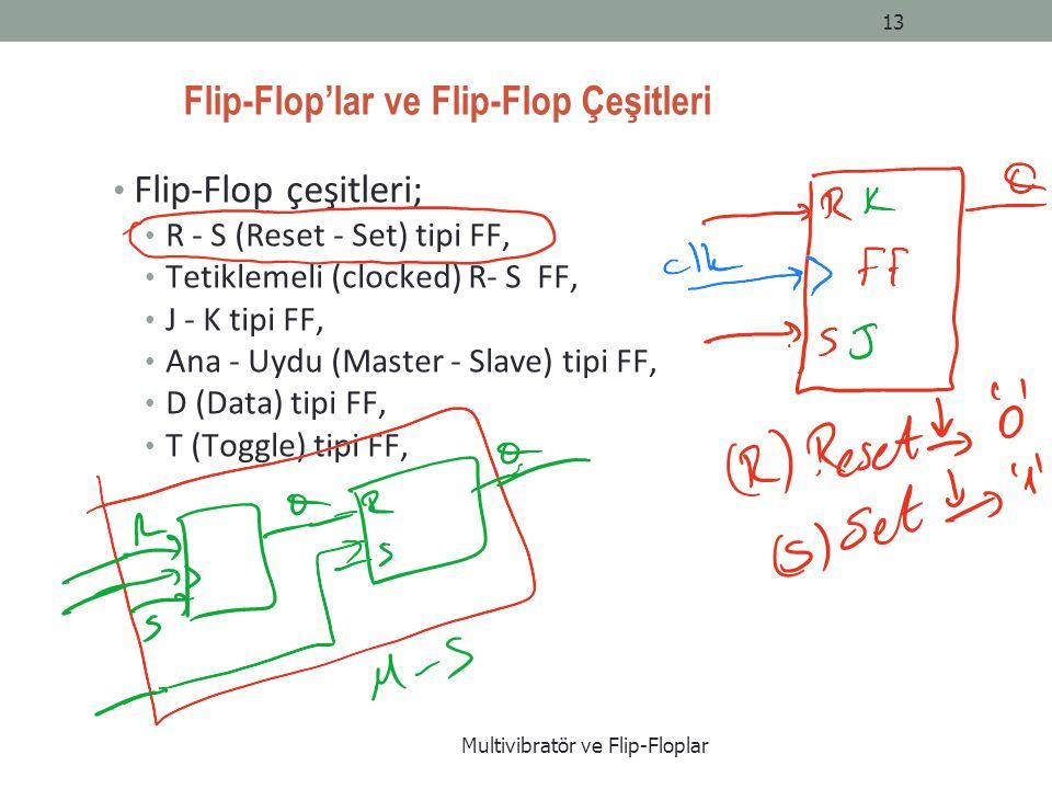 Flip-Flop'lar ve Flip-Flop Çeşitleri