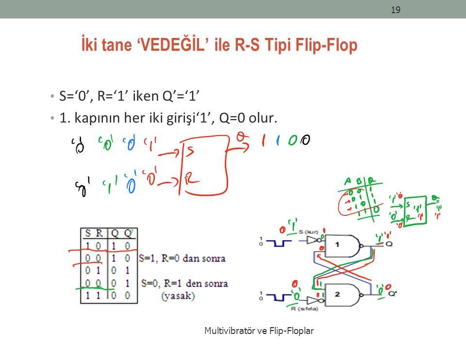 İki tane 'VEDEĞİL' ile R-S Tipi Flip-Flop