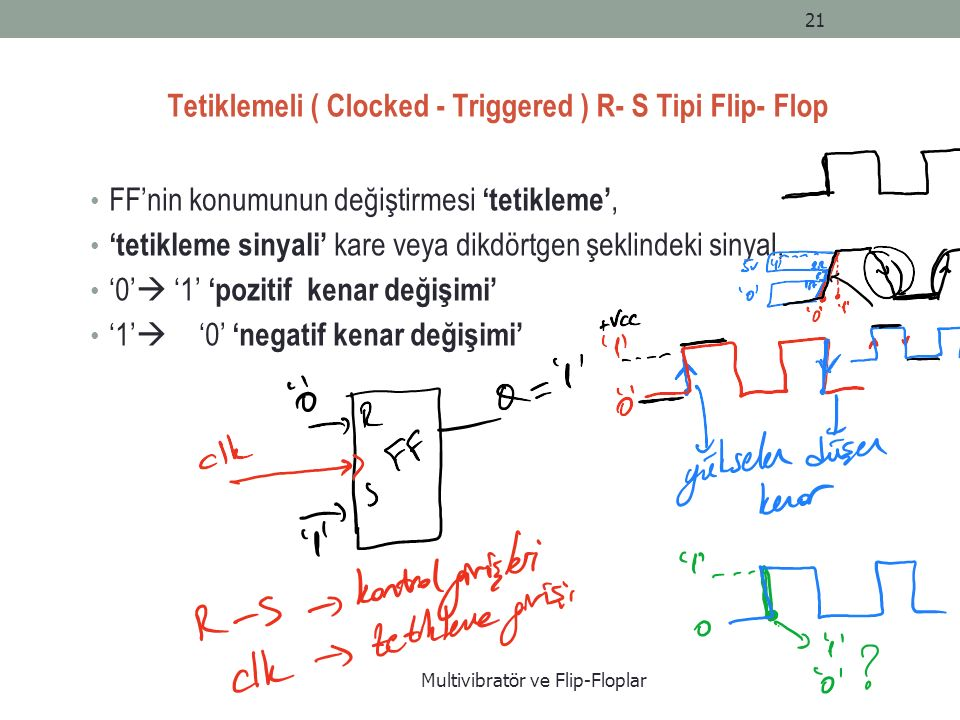 Tetiklemeli ( Clocked - Triggered ) R- S Tipi Flip- Flop