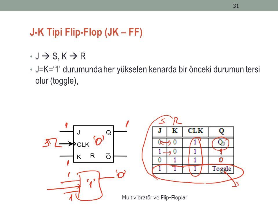 J-K Tipi Flip-Flop (JK – FF)