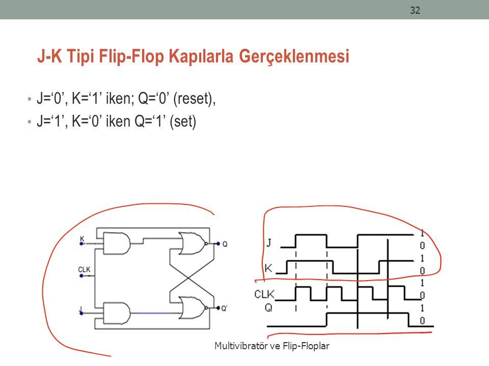 J-K Tipi Flip-Flop Kapılarla Gerçeklenmesi