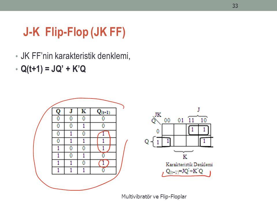 Multivibratör ve Flip-Floplar
