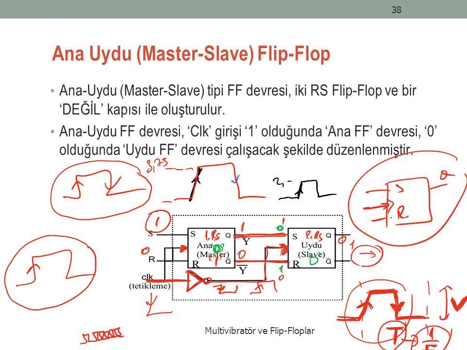 Ana Uydu (Master-Slave) Flip-Flop