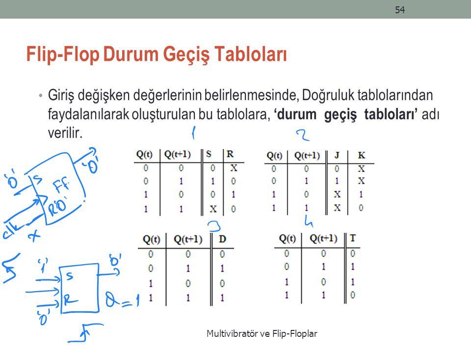 Flip-Flop Durum Geçiş Tabloları