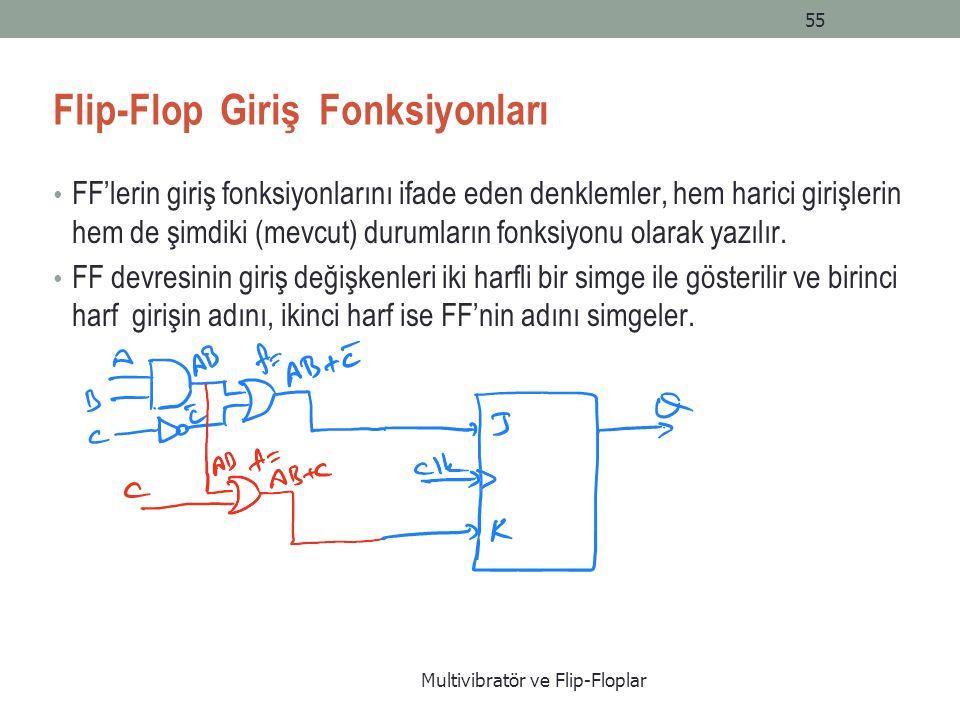Flip-Flop Giriş Fonksiyonları