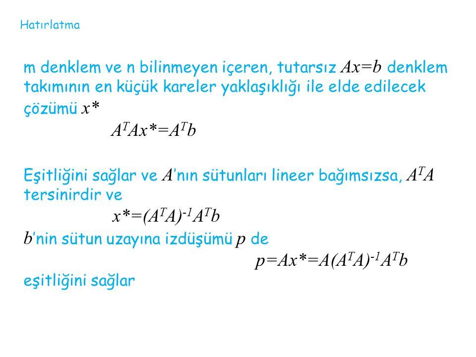 b'nin sütun uzayına izdüşümü p de p=Ax*=A(ATA)-1ATb