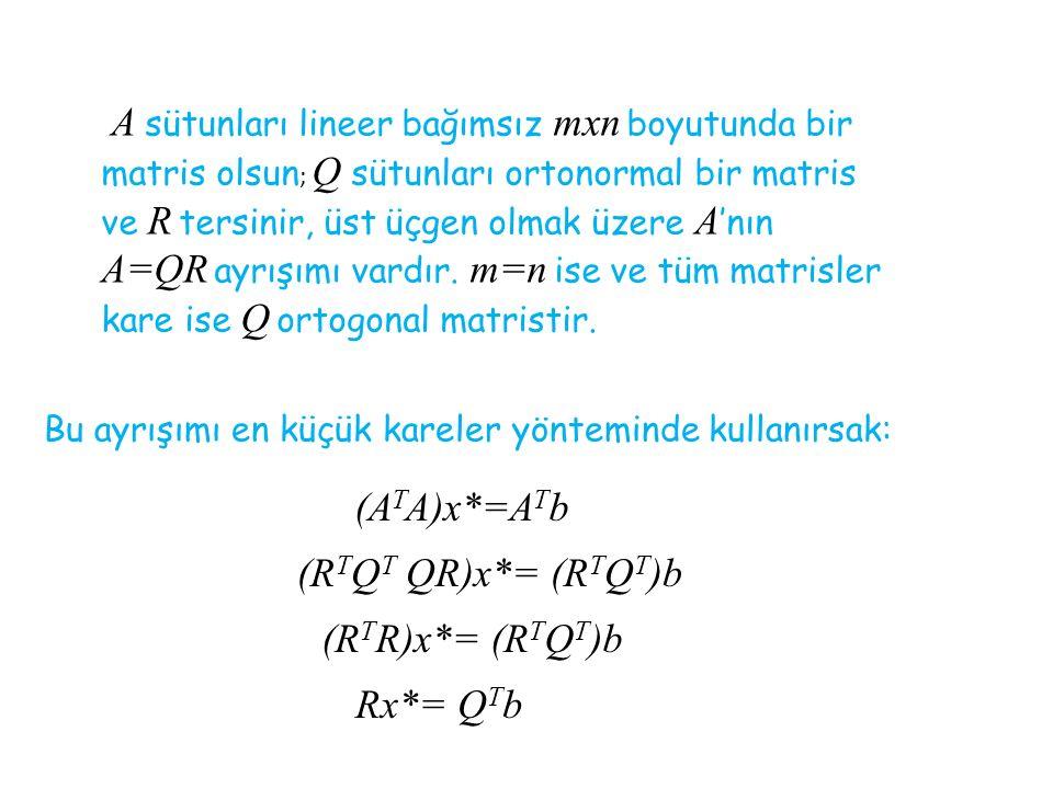 A sütunları lineer bağımsız mxn boyutunda bir matris olsun; Q sütunları ortonormal bir matris ve R tersinir, üst üçgen olmak üzere A'nın A=QR ayrışımı vardır. m=n ise ve tüm matrisler kare ise Q ortogonal matristir.
