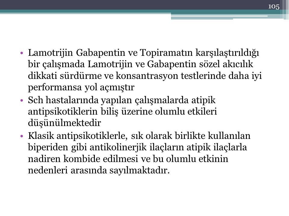 Lamotrijin Gabapentin ve Topiramatın karşılaştırıldığı bir çalışmada Lamotrijin ve Gabapentin sözel akıcılık dikkati sürdürme ve konsantrasyon testlerinde daha iyi performansa yol açmıştır