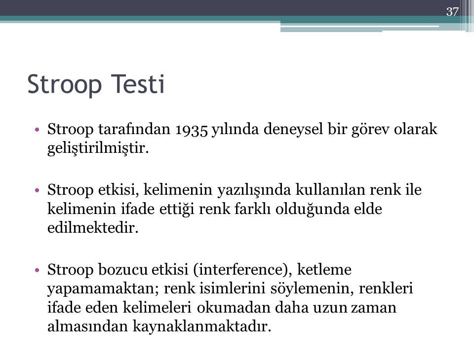 Stroop Testi Stroop tarafından 1935 yılında deneysel bir görev olarak geliştirilmiştir.