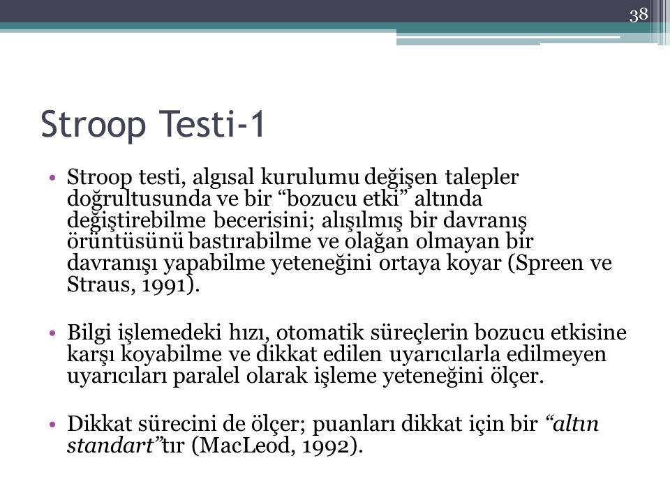 Stroop Testi-1
