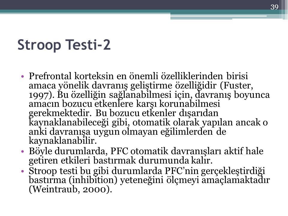 Stroop Testi-2