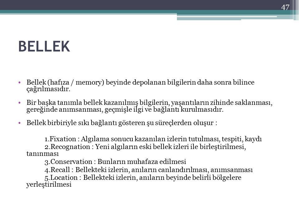 BELLEK Bellek (hafıza / memory) beyinde depolanan bilgilerin daha sonra bilince çağrılmasıdır.