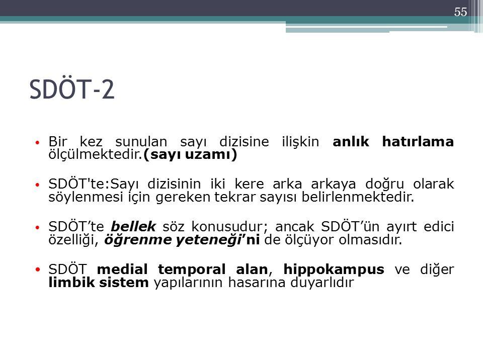 SDÖT-2 Bir kez sunulan sayı dizisine ilişkin anlık hatırlama ölçülmektedir.(sayı uzamı)