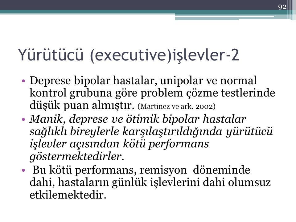 Yürütücü (executive)işlevler-2