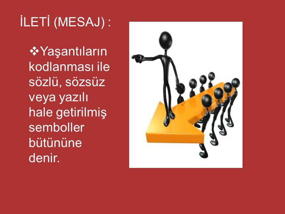 İLETİ (MESAJ) : Yaşantıların kodlanması ile sözlü, sözsüz veya yazılı hale getirilmiş semboller bütününe denir.