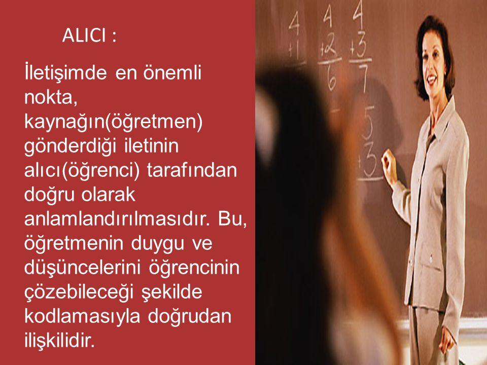 ALICI :