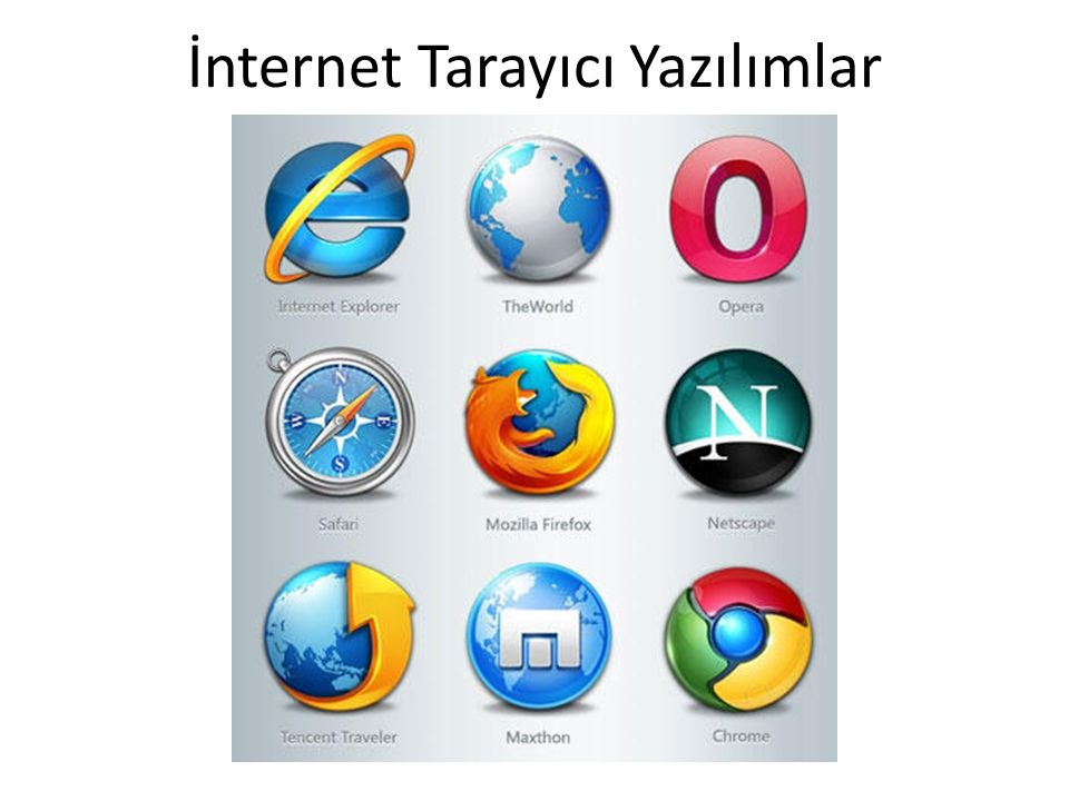 İnternet Tarayıcı Yazılımlar