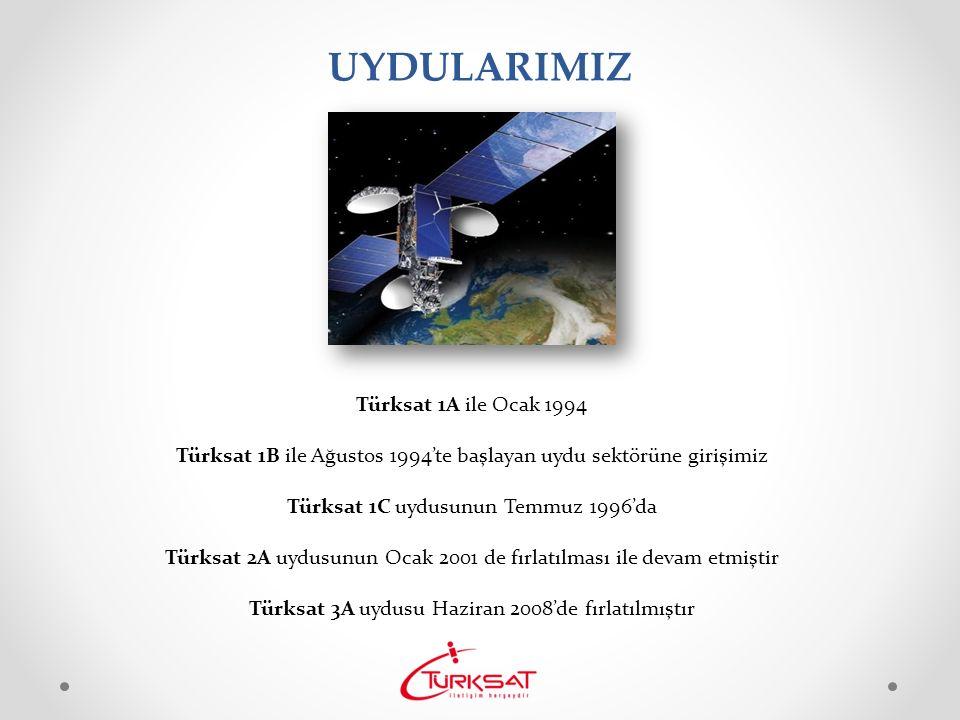 UYDULARIMIZ Türksat 1A ile Ocak 1994