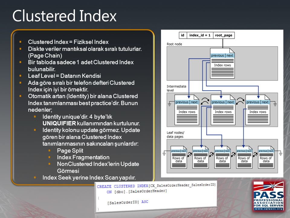 Clustered Index Clustered Index = Fiziksel Index