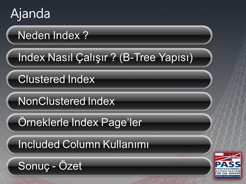 Ajanda Neden Index Index Nasıl Çalışır (B-Tree Yapısı)