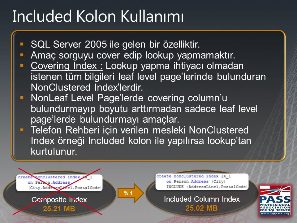 Included Kolon Kullanımı