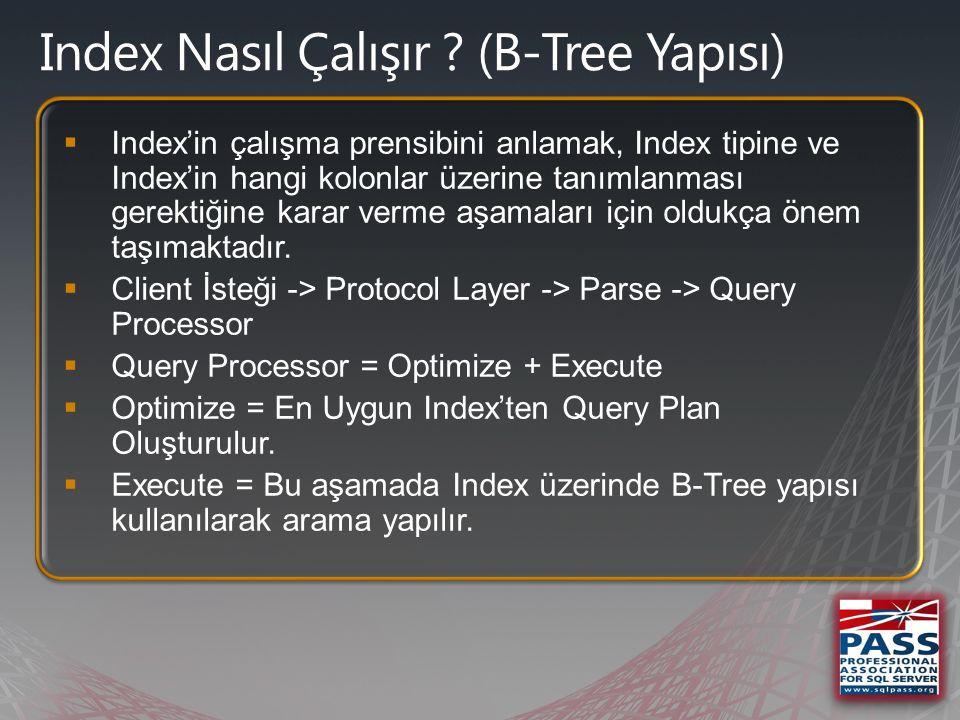 Index Nasıl Çalışır (B-Tree Yapısı)